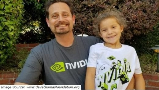 How a Heart-Warming Adoption Story Pioneered NVIDIA's Adoption…